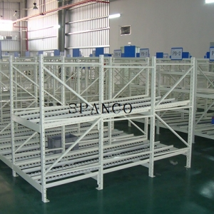 Fifo Racks Manufacturers in Kotputli